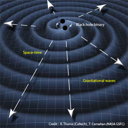 4_gravitational_waves